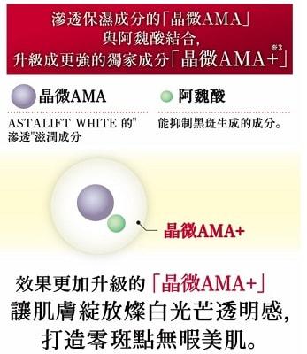 Astalift White成分2