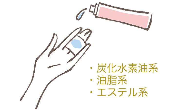 卸妝油解說示意圖