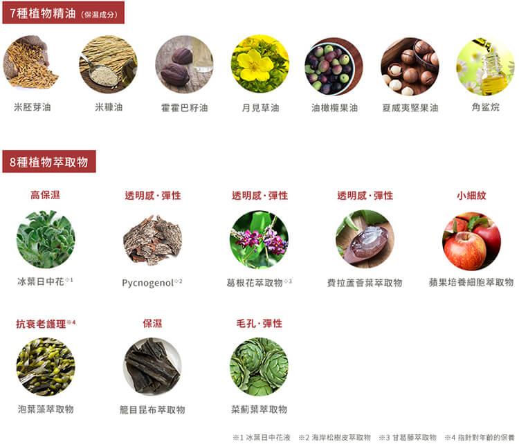 yuiki嚴選具有美肌功效的7種植物精油和8種植物萃取精華