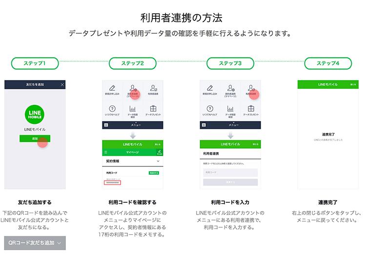 Line mobile point system setup